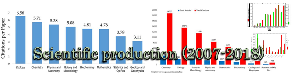 Scientific Production from 2007 to 2018 - Scientific Production from 2007 to 2018